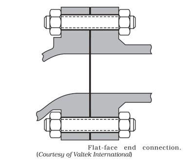 flat-face