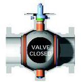 valveclosed